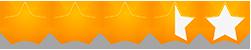 Bitfinex review rating