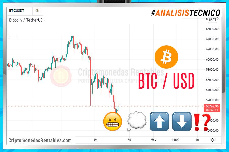 Análisis Técnico: Bitcoin BTC/USD