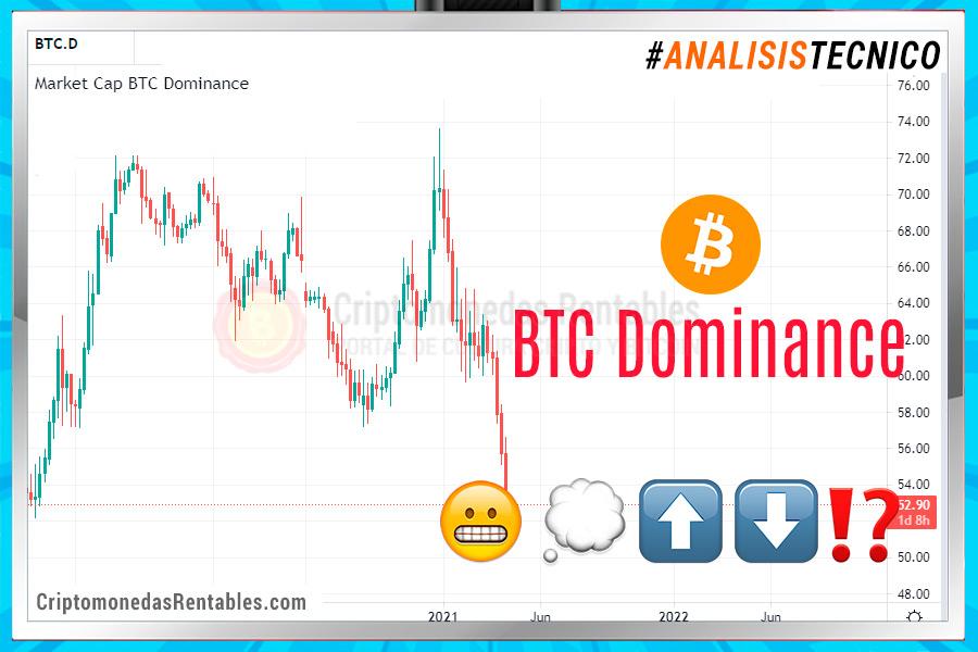 Análisis Técnico: BTC Dominance Index