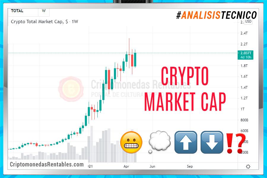 Análisis Técnico: Total Crypto Market Cap
