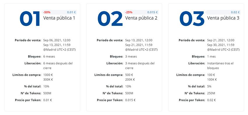 bit2me-ico-fases-token-b2m