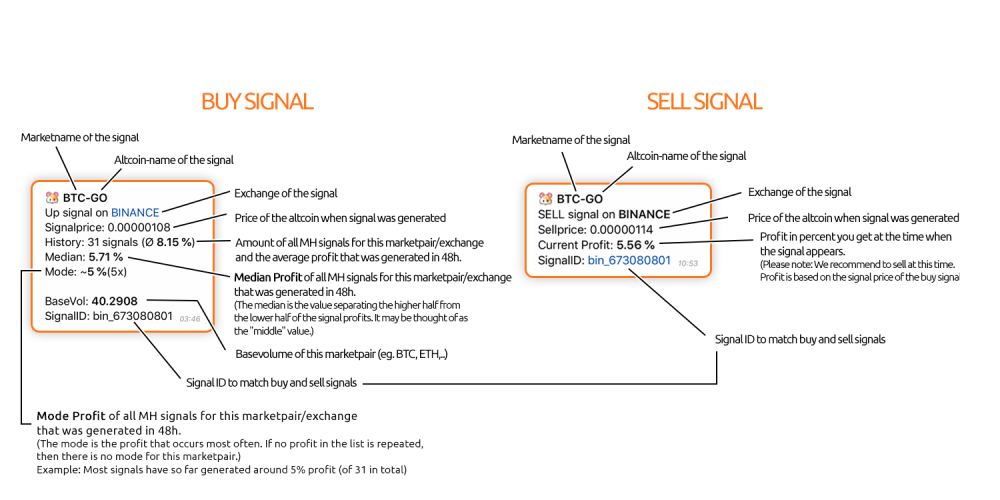 mininghamster-senal-compra-venta