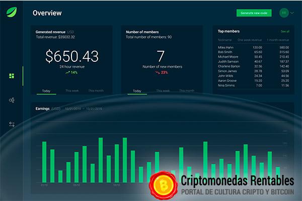 programa de afiliados de Bitfinex